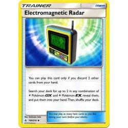 Electromagnetic Radar -...